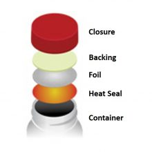 induction seal process