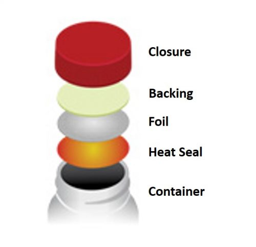 Induction Seals 101: What You Need to Know Featured Image